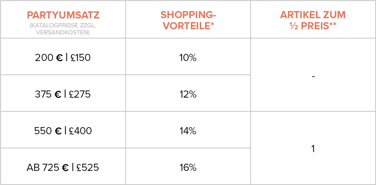 Dbws host chart nl[2]